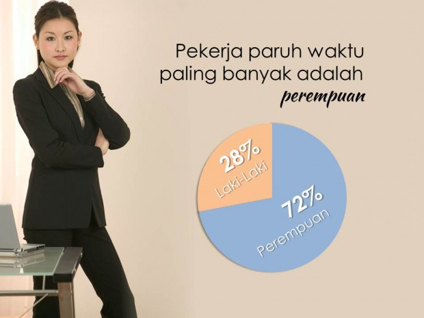 Cara Mengatur Layout Background Presentasi Powerpoint