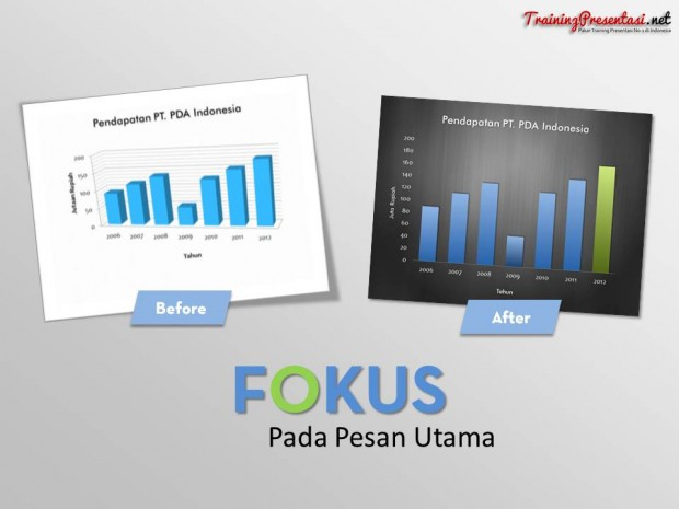 contoh presentasi power point menarik