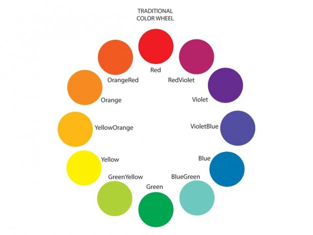 color wheel warna dalam slide presentasi