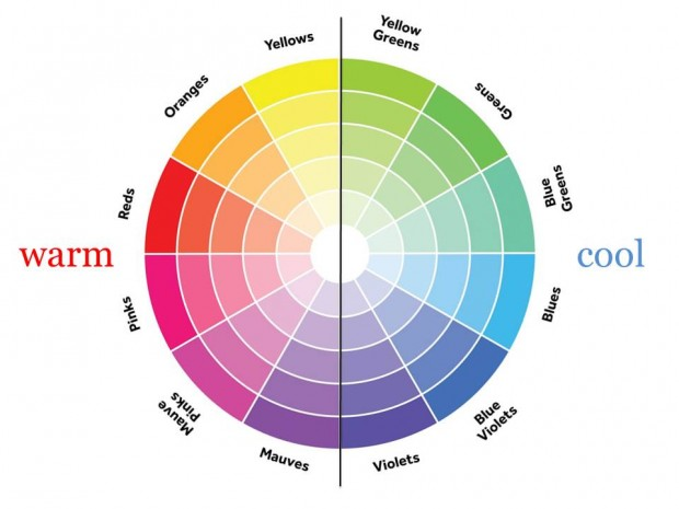 Psikologi Warna color wheel warna dalam slide presentasi